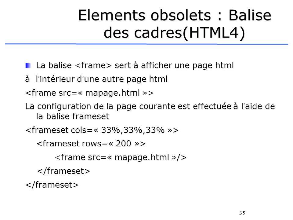 Elements obsolets : Balise des cadres(HTML4)