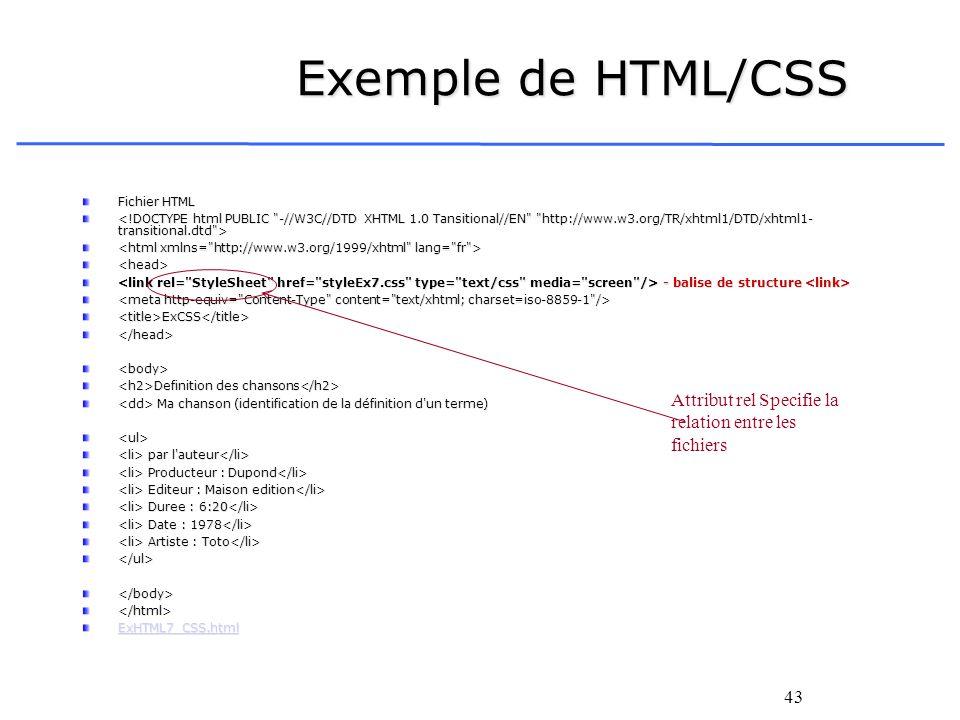 Exemple de HTML/CSS Fichier HTML.