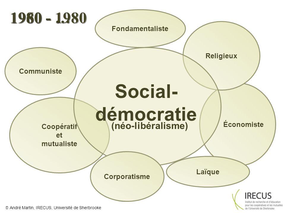 Social- démocratie 1980 - … 1960 - 1980 (néo-libéralisme)