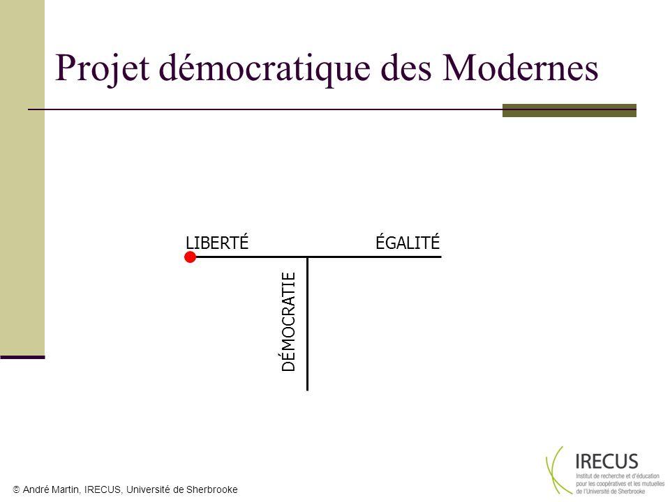 Projet démocratique des Modernes