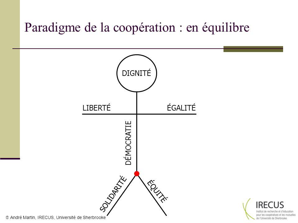 Paradigme de la coopération : en équilibre
