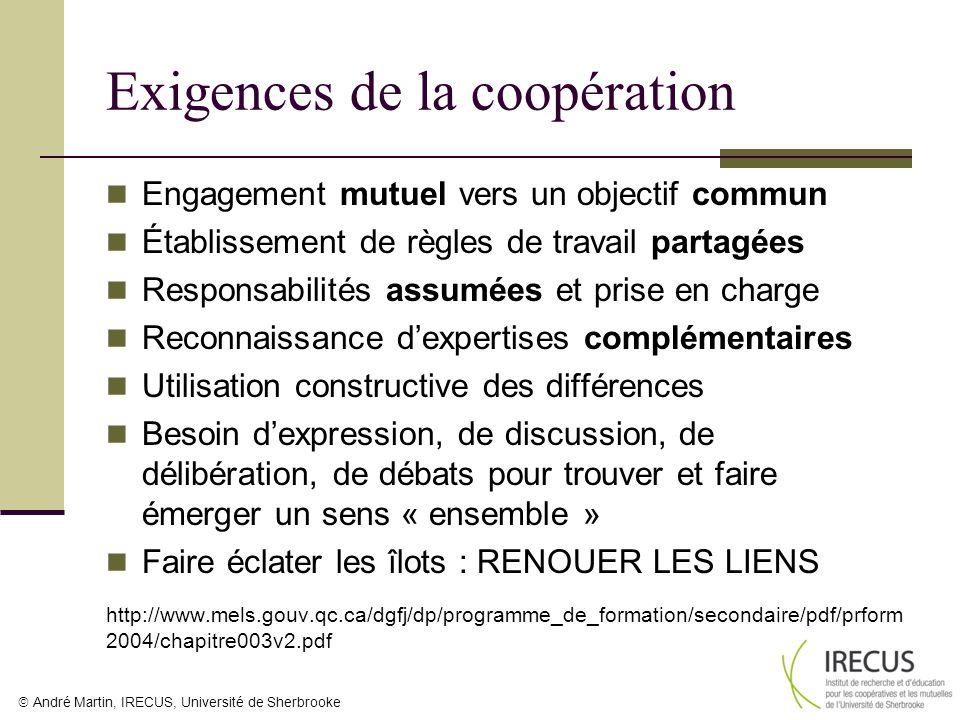 Exigences de la coopération