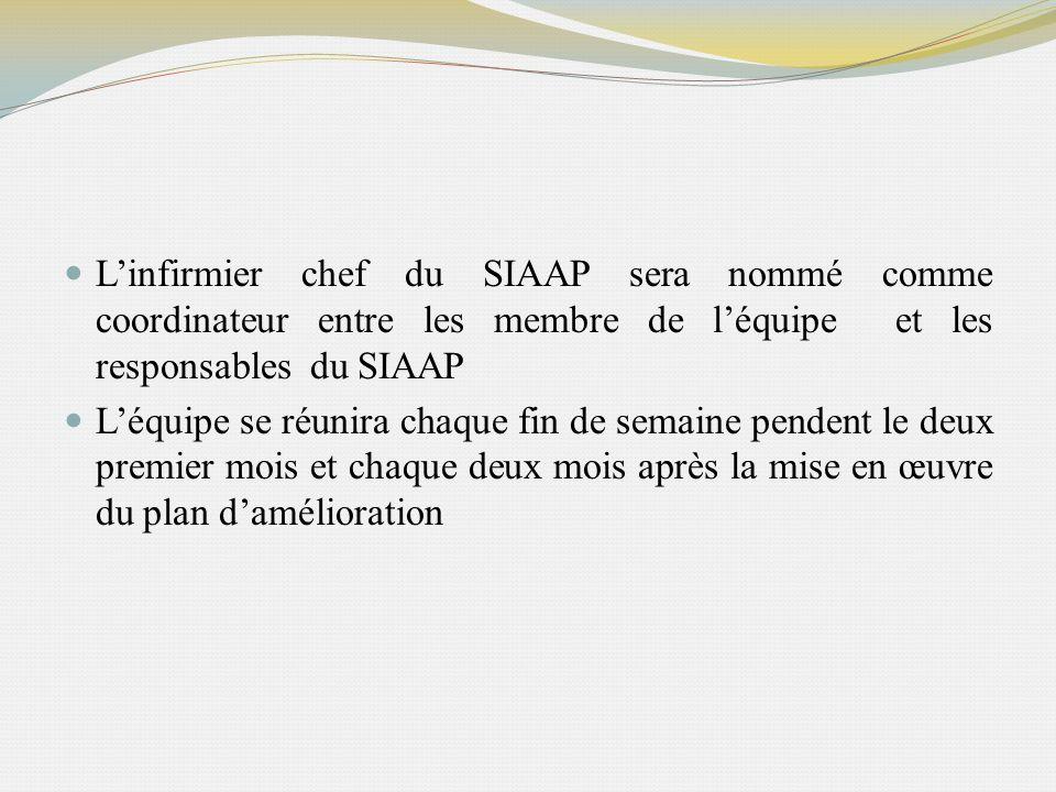 L'infirmier chef du SIAAP sera nommé comme coordinateur entre les membre de l'équipe et les responsables du SIAAP