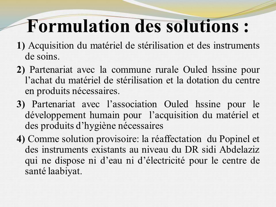 Formulation des solutions :
