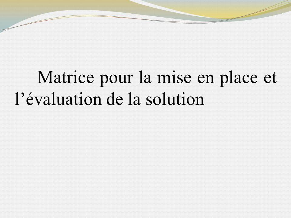 Matrice pour la mise en place et l'évaluation de la solution