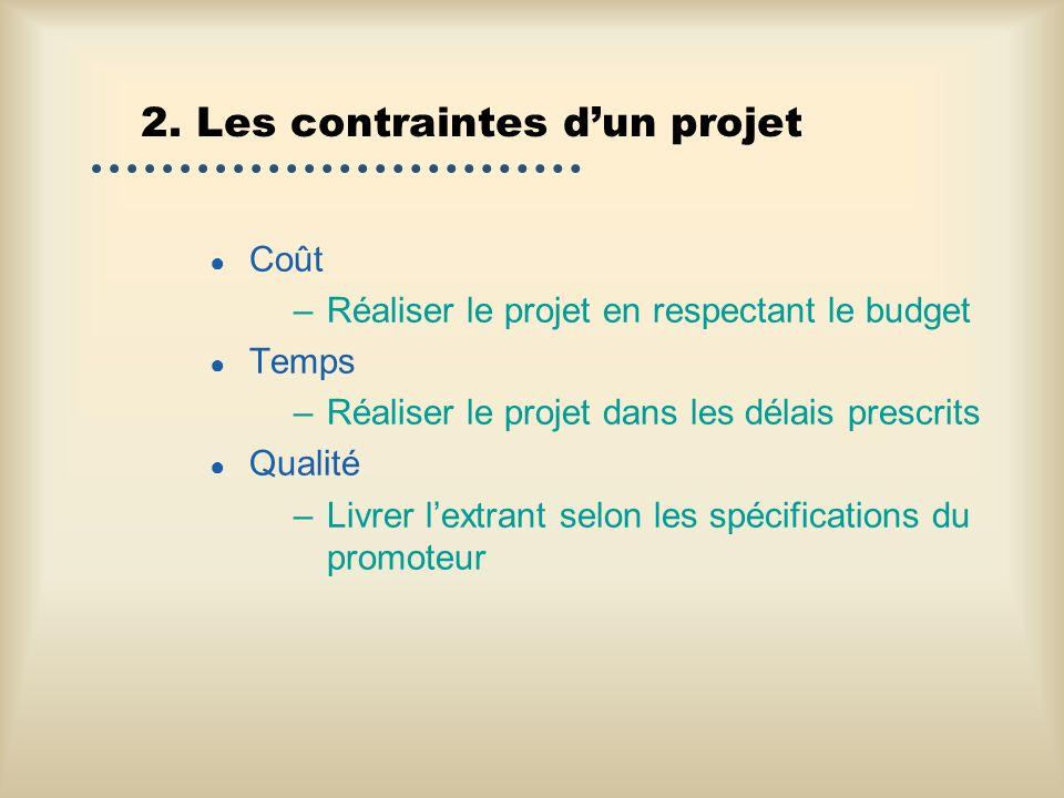 2. Les contraintes d'un projet