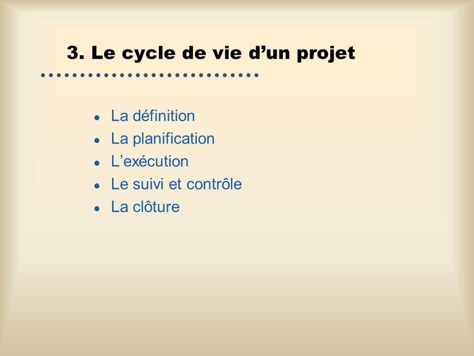 3. Le cycle de vie d'un projet