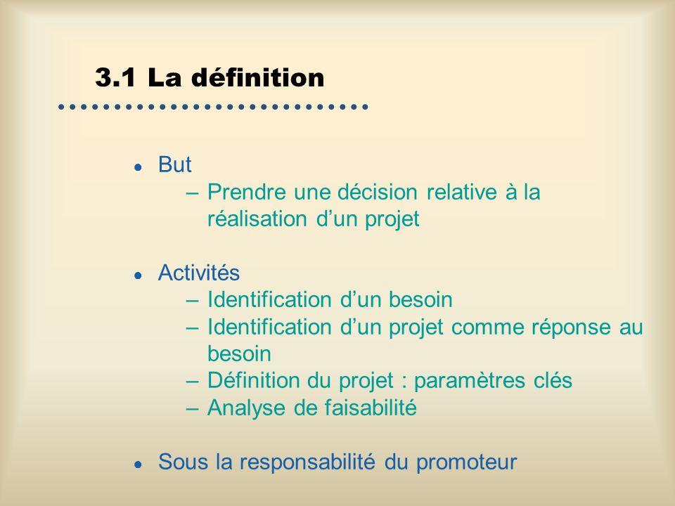 3.1 La définition But. Prendre une décision relative à la réalisation d'un projet. Activités. Identification d'un besoin.