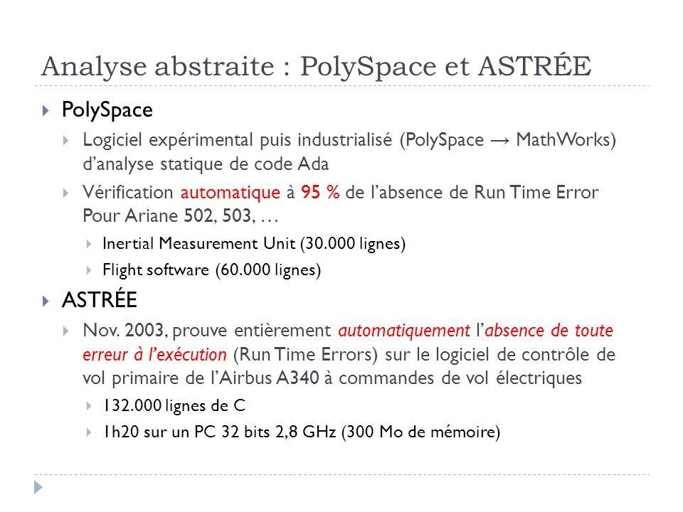 Analyse abstraite : PolySpace et ASTRÉE