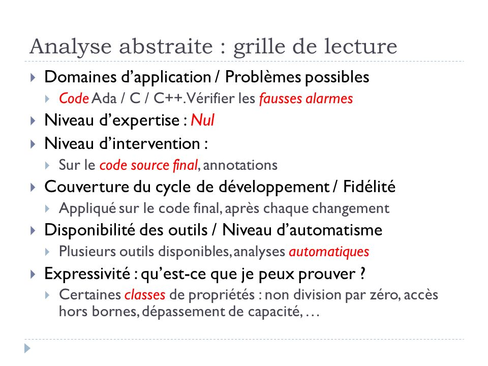 Analyse abstraite : grille de lecture