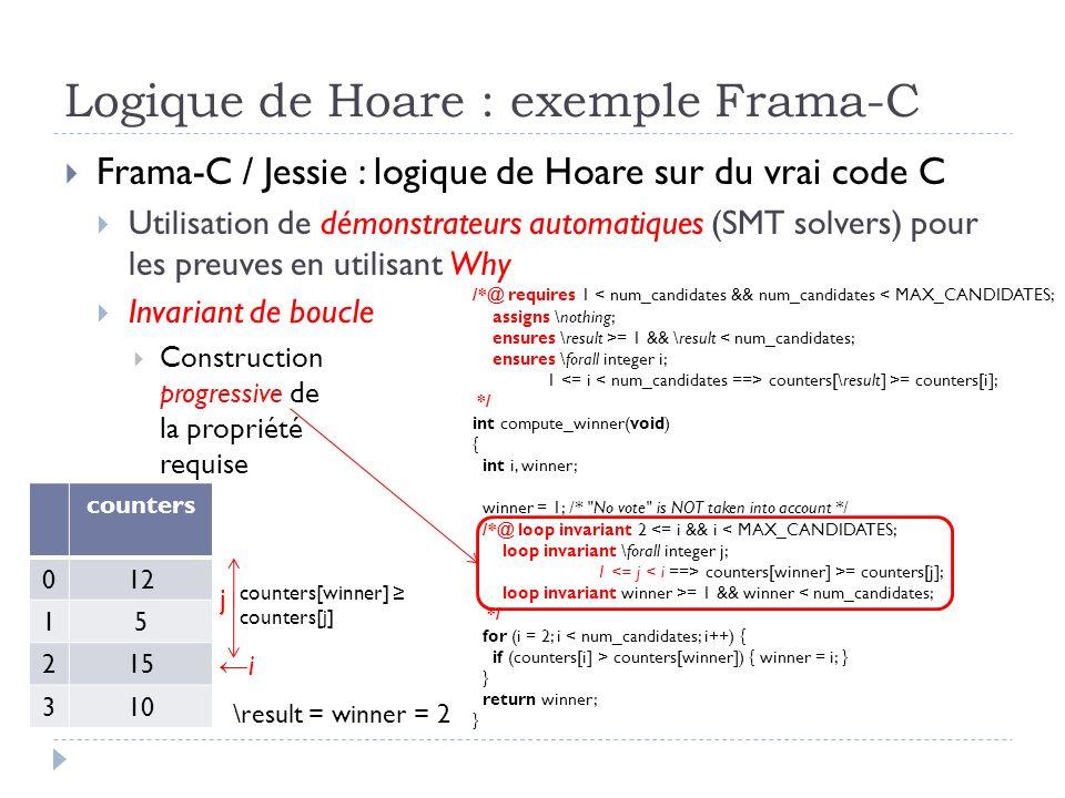Logique de Hoare : exemple Frama-C