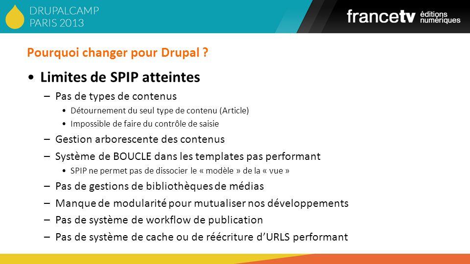 Pourquoi changer pour Drupal