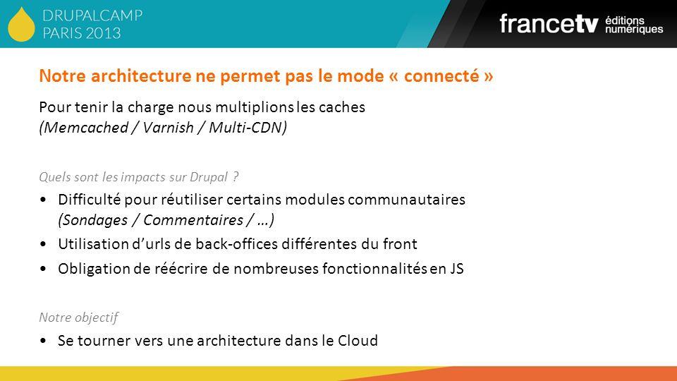 Notre architecture ne permet pas le mode « connecté »