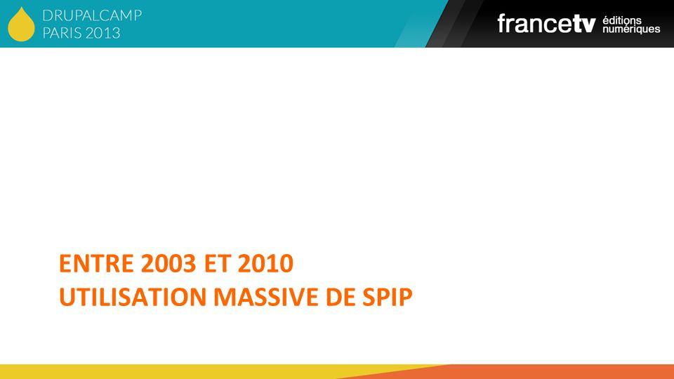 Entre 2003 et 2010 Utilisation massive de SPIP