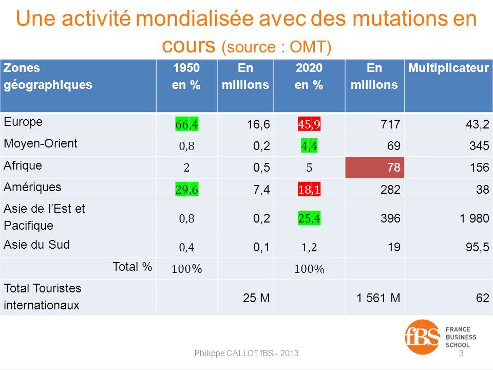 Une activité mondialisée avec des mutations en cours (source : OMT)