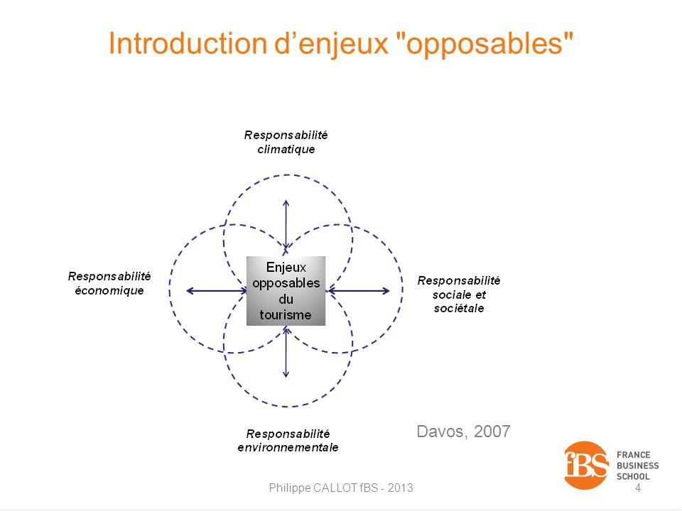 Introduction d'enjeux opposables