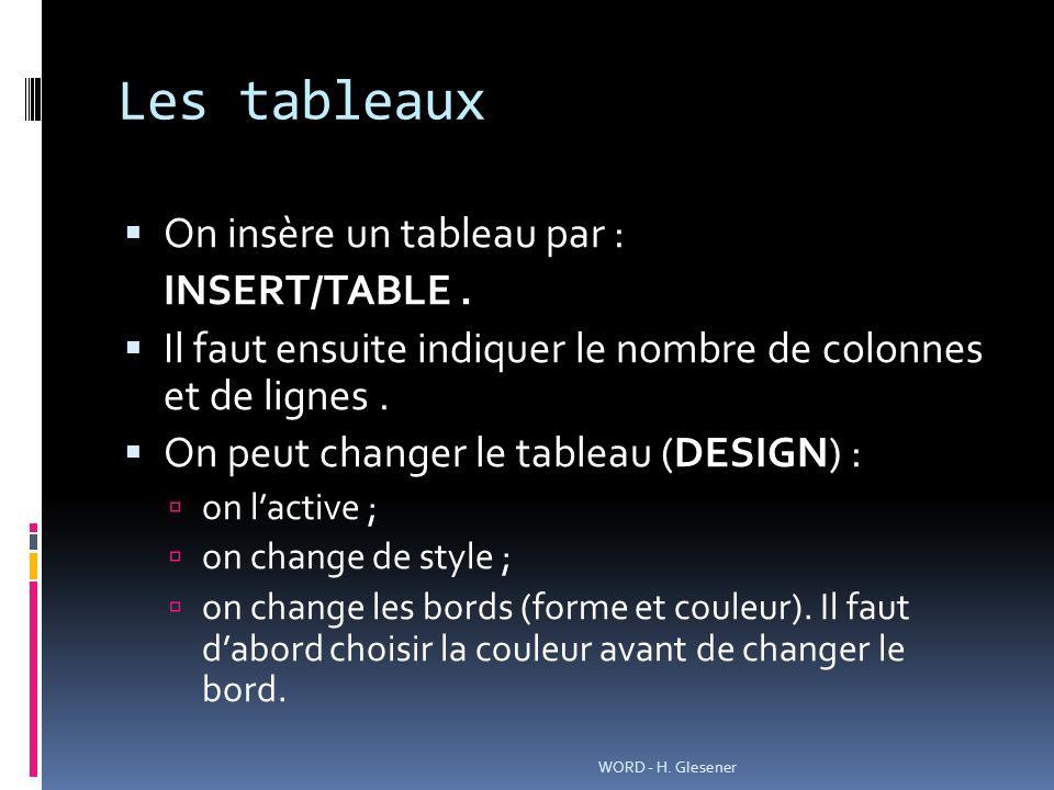Les tableaux On insère un tableau par : INSERT/TABLE .