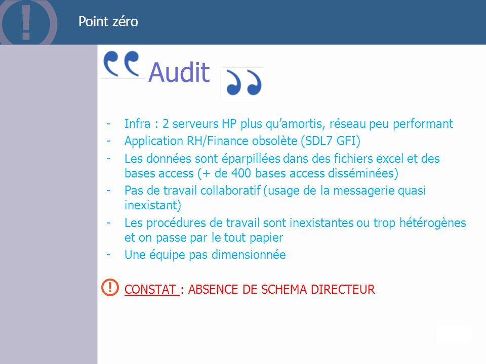 Point zéro Audit. Infra : 2 serveurs HP plus qu'amortis, réseau peu performant. Application RH/Finance obsolète (SDL7 GFI)