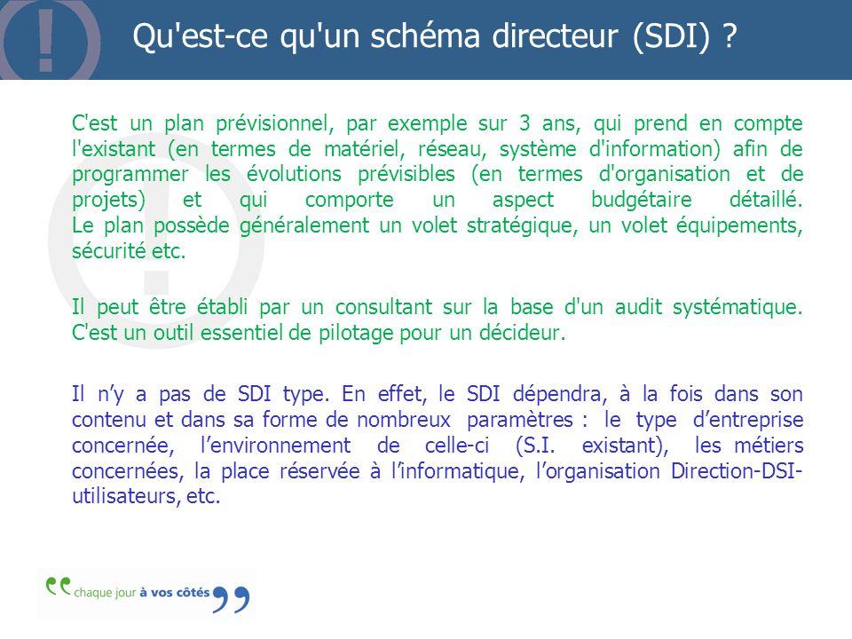 Qu est-ce qu un schéma directeur (SDI)
