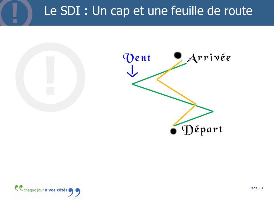 Le SDI : Un cap et une feuille de route