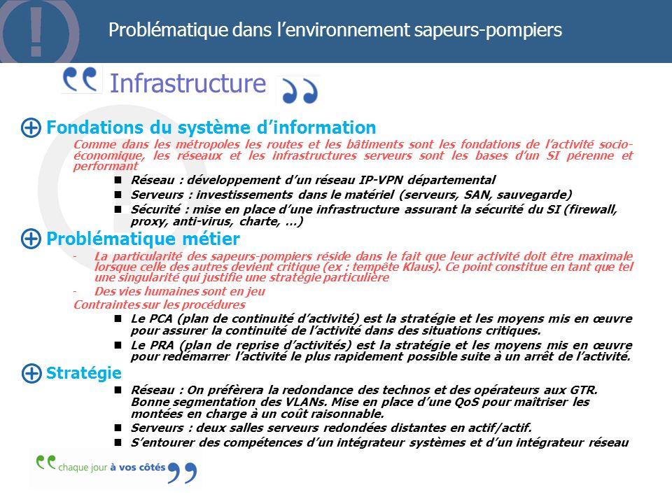 Infrastructure Problématique dans l'environnement sapeurs-pompiers