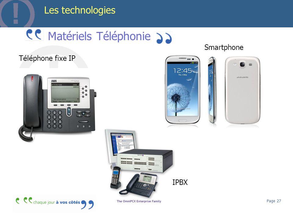 Matériels Téléphonie Les technologies Smartphone Téléphone fixe IP