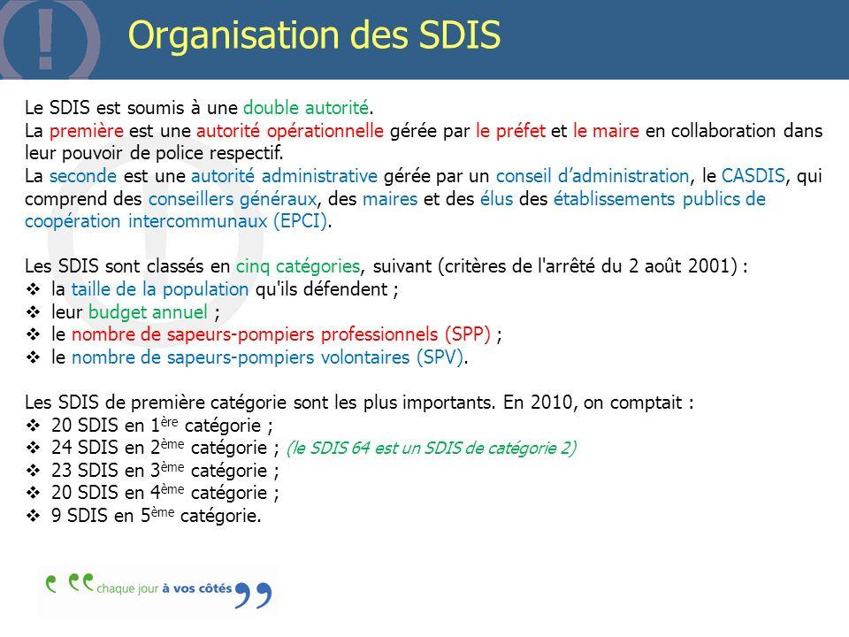 Organisation des SDIS Le SDIS est soumis à une double autorité.