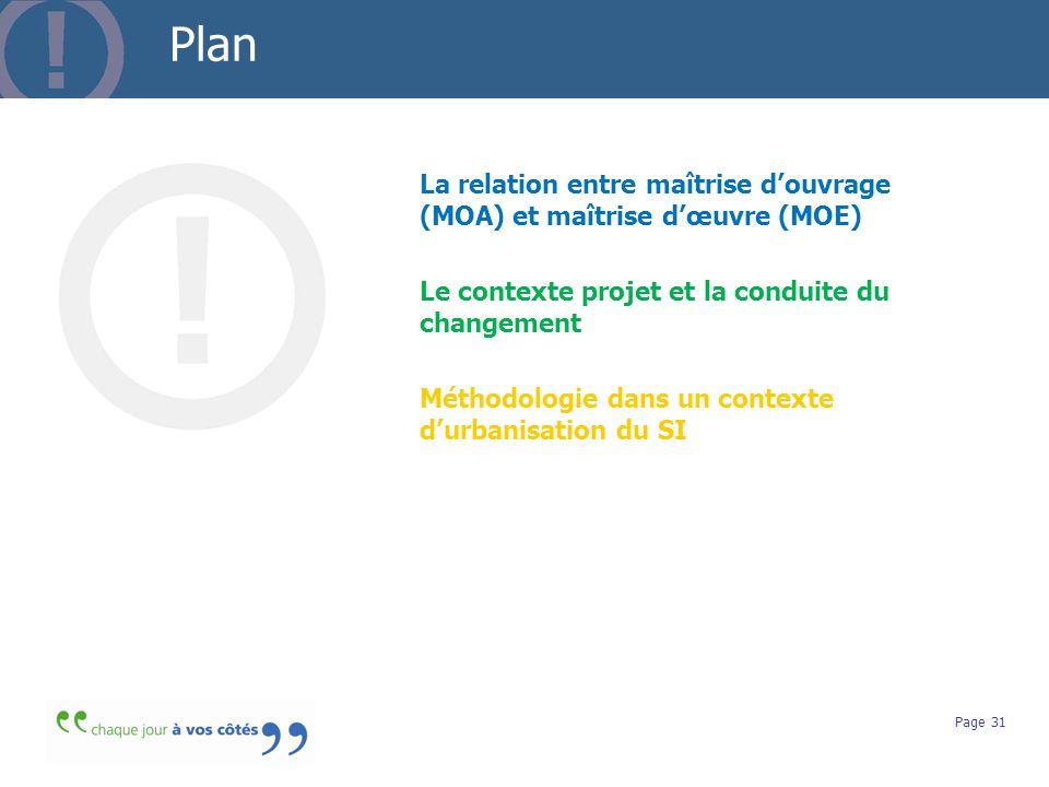 PlanLa relation entre maîtrise d'ouvrage (MOA) et maîtrise d'œuvre (MOE) Le contexte projet et la conduite du changement.