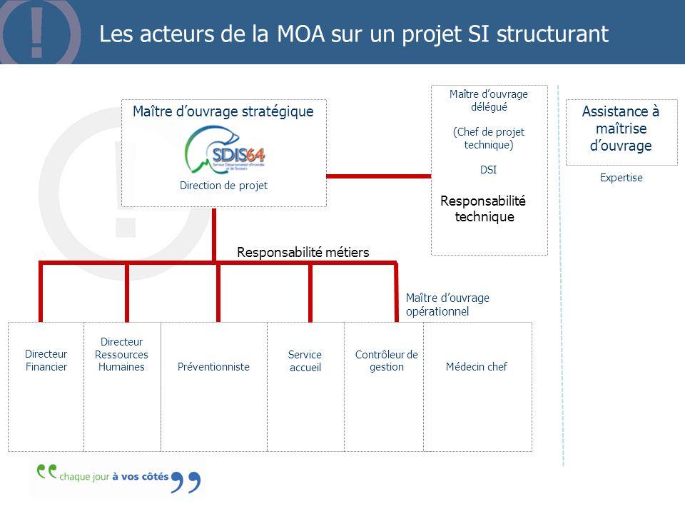 Les acteurs de la MOA sur un projet SI structurant