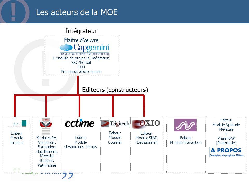 Les acteurs de la MOE Intégrateur Editeurs (constructeurs)