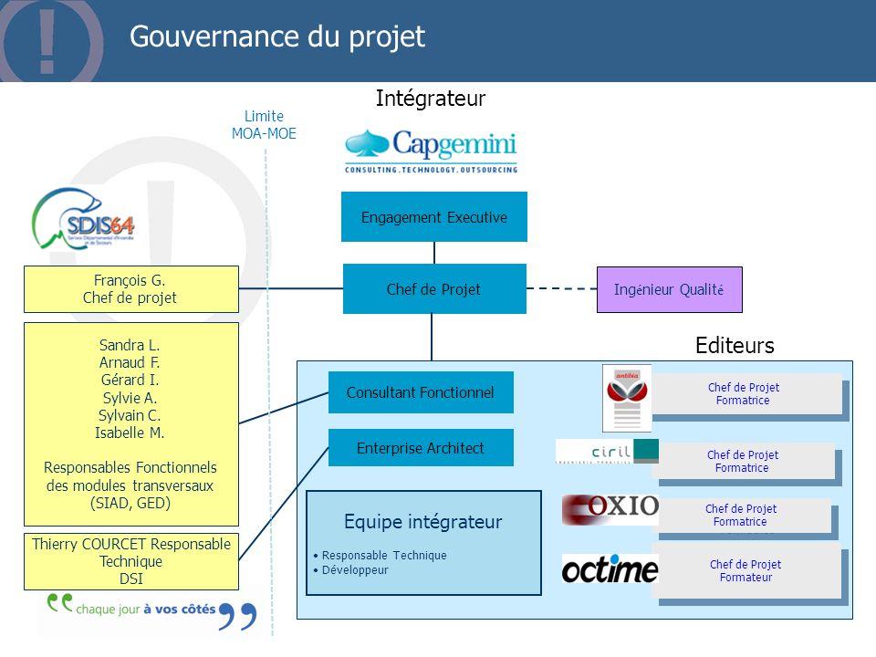 Gouvernance du projet 3737 Intégrateur Editeurs Equipe intégrateur