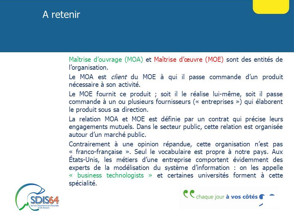 A retenirMaîtrise d'ouvrage (MOA) et Maîtrise d'œuvre (MOE) sont des entités de l'organisation.