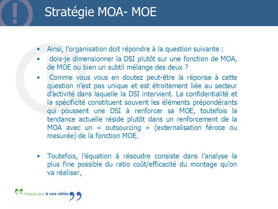 Stratégie MOA- MOE Ainsi, l'organisation doit répondre à la question suivante :