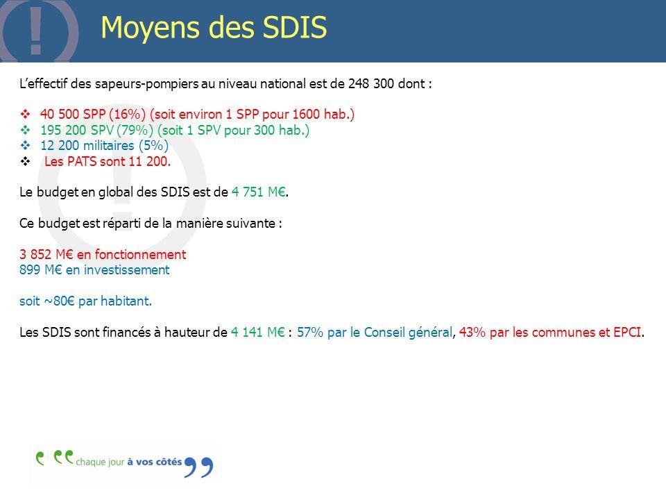 Moyens des SDIS L'effectif des sapeurs-pompiers au niveau national est de 248 300 dont : 40 500 SPP (16%) (soit environ 1 SPP pour 1600 hab.)