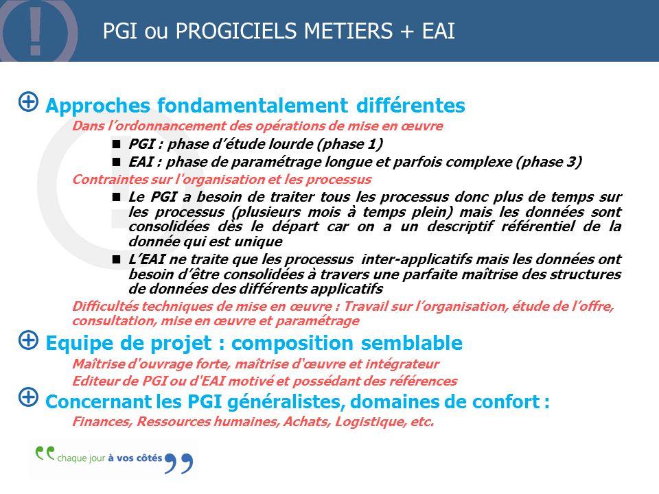 PGI ou PROGICIELS METIERS + EAI