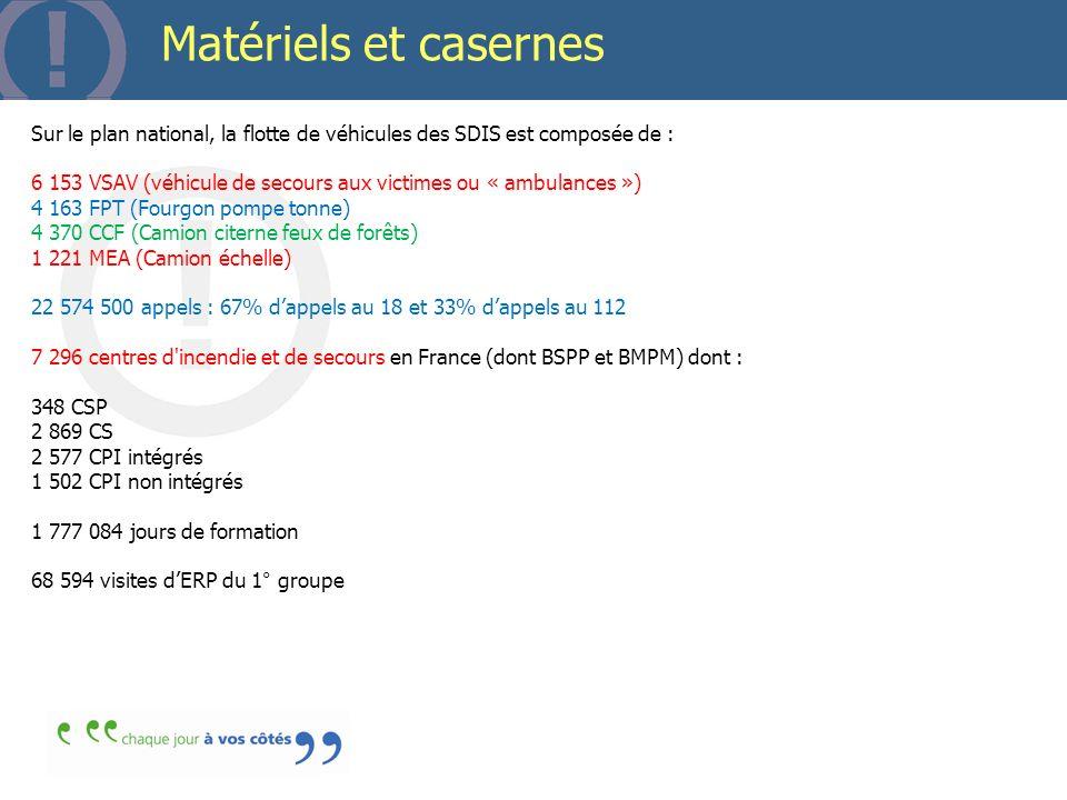 Matériels et casernesSur le plan national, la flotte de véhicules des SDIS est composée de :