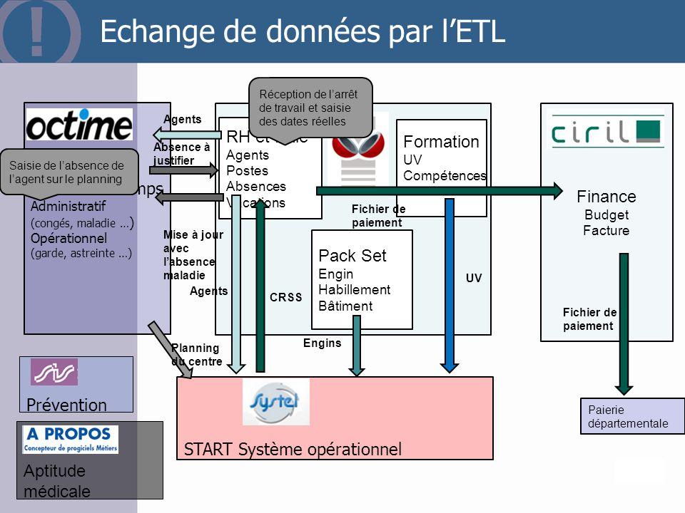 Echange de données par l'ETL