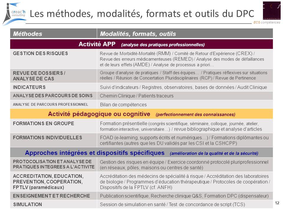 Les méthodes, modalités, formats et outils du DPC
