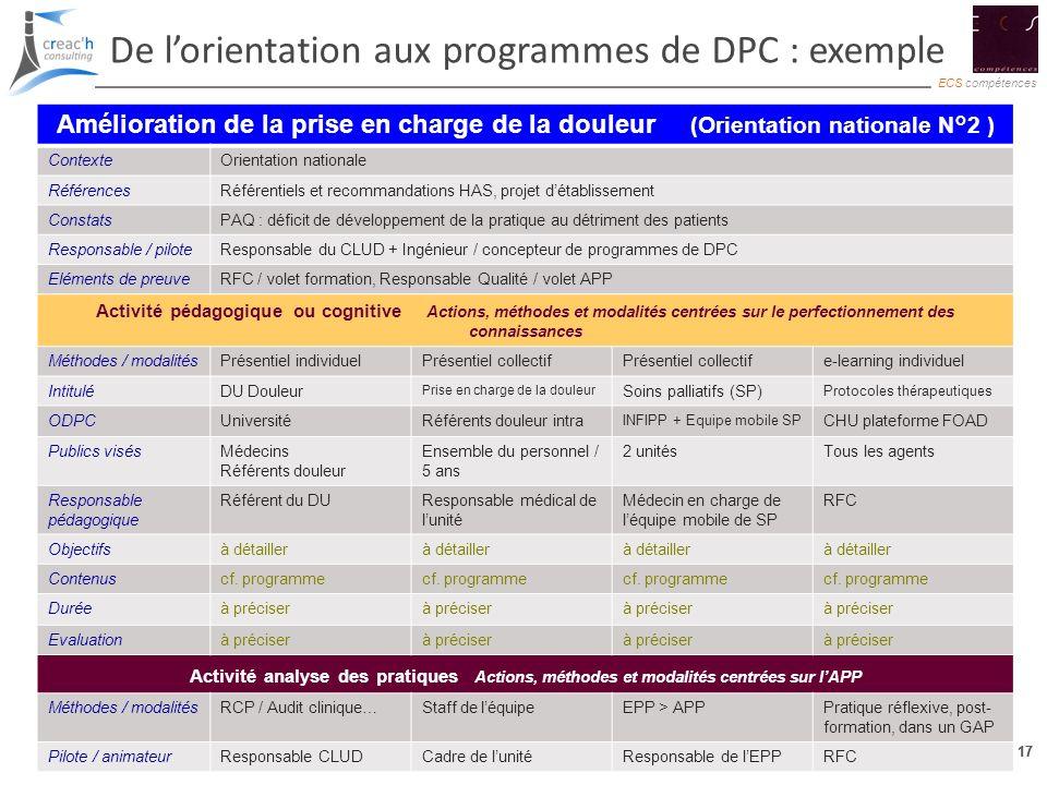 De l'orientation aux programmes de DPC : exemple