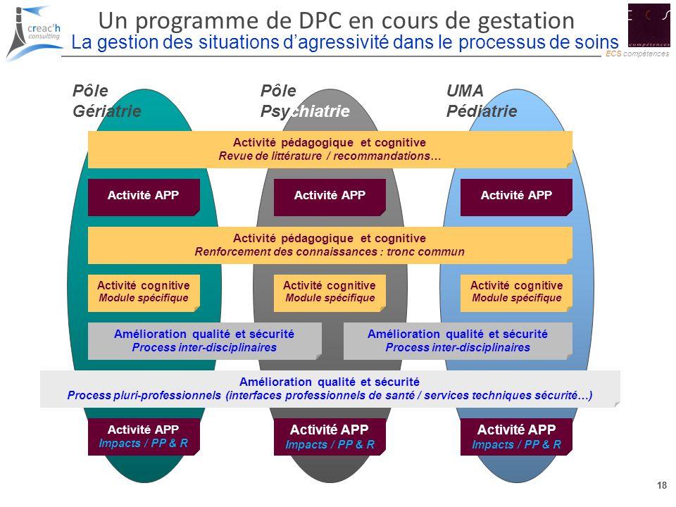 Un programme de DPC en cours de gestation