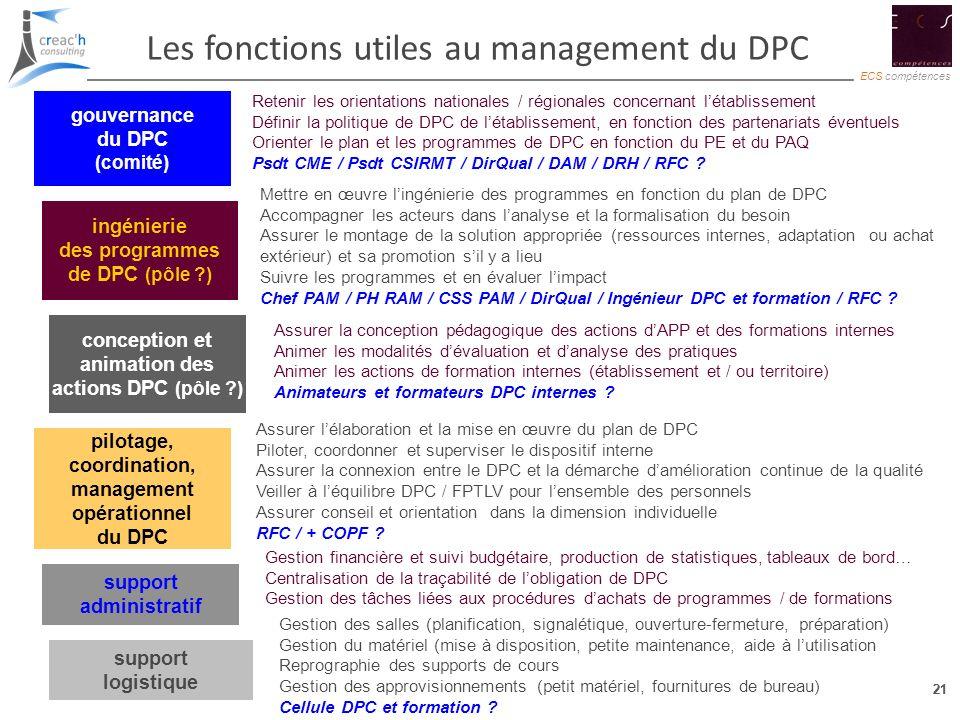 Les fonctions utiles au management du DPC