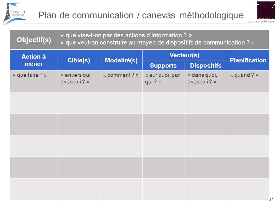 Plan de communication / canevas méthodologique