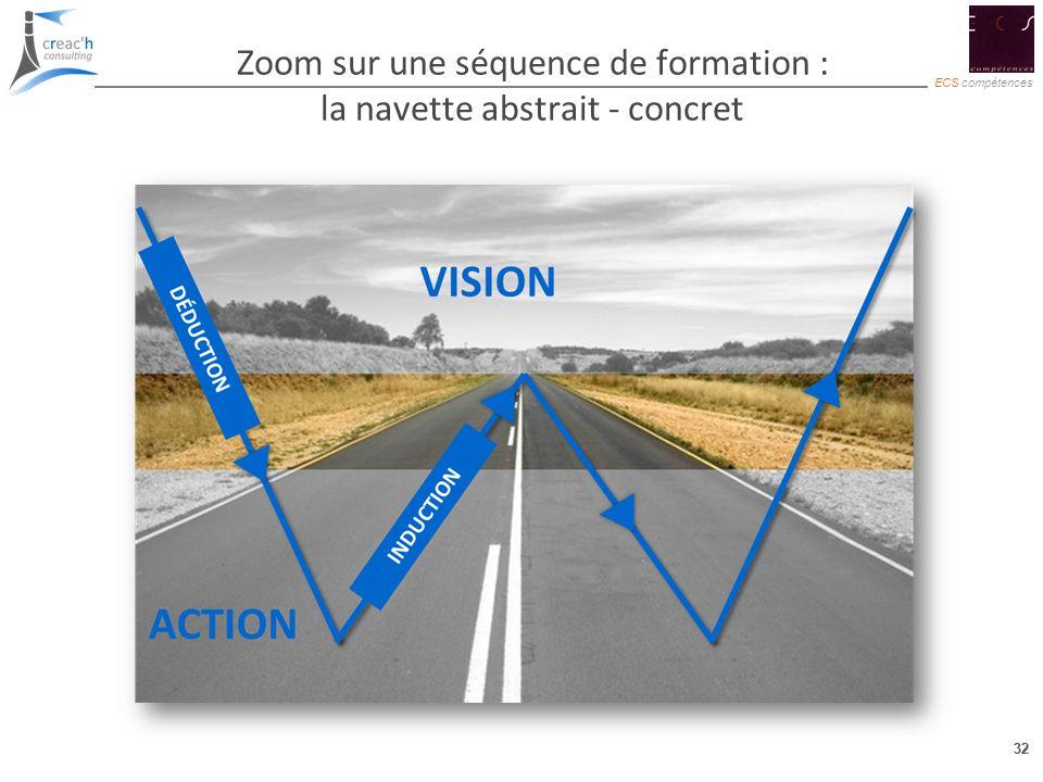 Zoom sur une séquence de formation : la navette abstrait - concret
