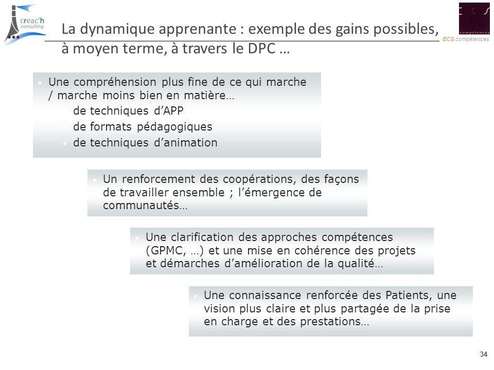 … La dynamique apprenante : exemple des gains possibles, à moyen terme, à travers le DPC …