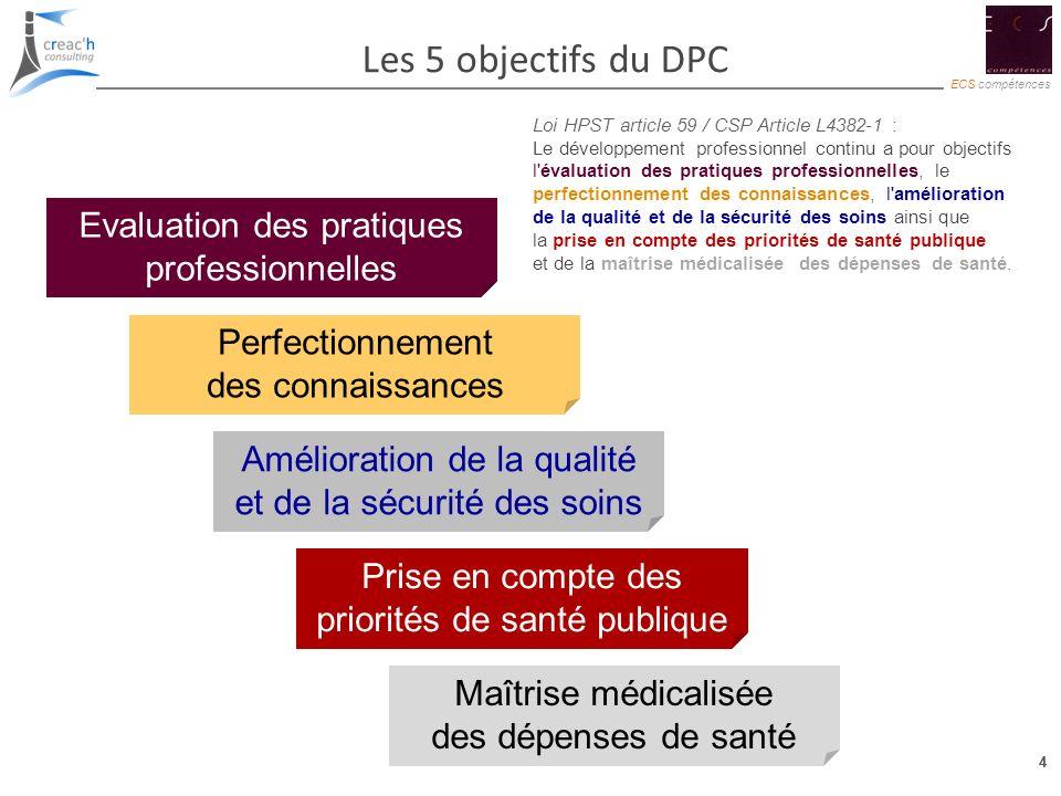 Les 5 objectifs du DPC Evaluation des pratiques professionnelles