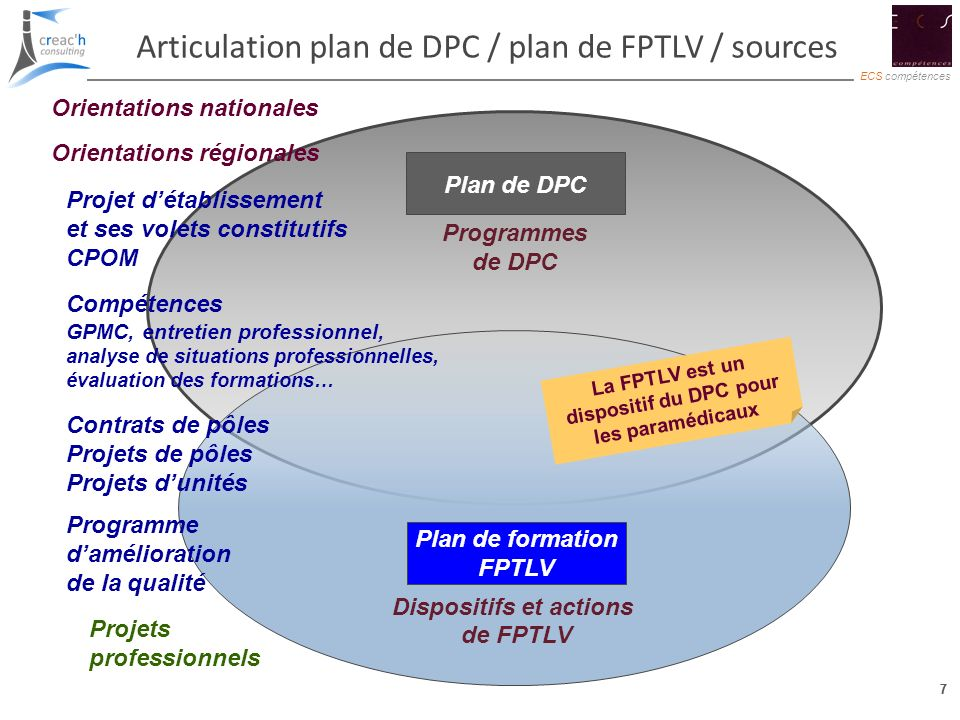 La FPTLV est un dispositif du DPC pour les paramédicaux