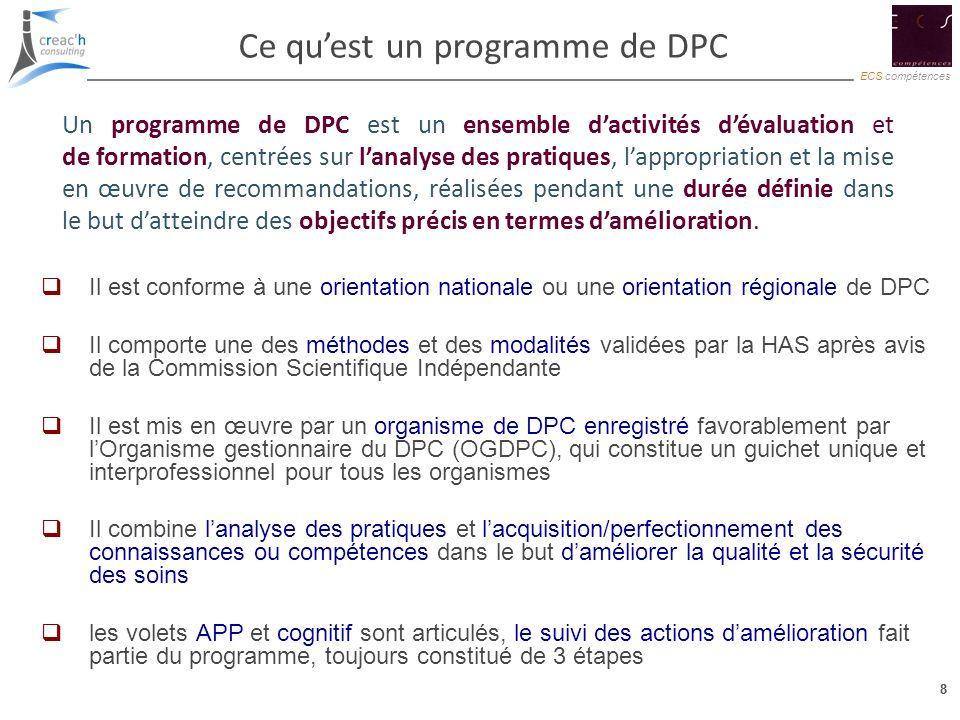 Ce qu'est un programme de DPC