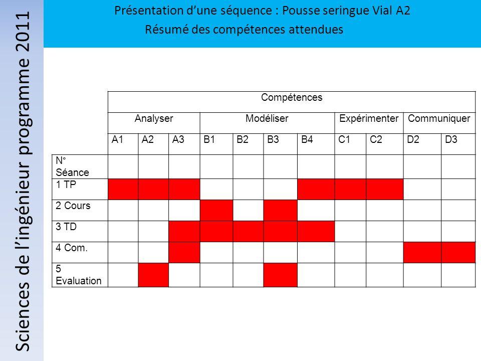 Sciences de l'ingénieur programme 2011