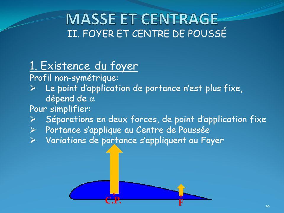 MASSE ET CENTRAGE 1. Existence du foyer II. FOYER ET CENTRE DE POUSSÉ