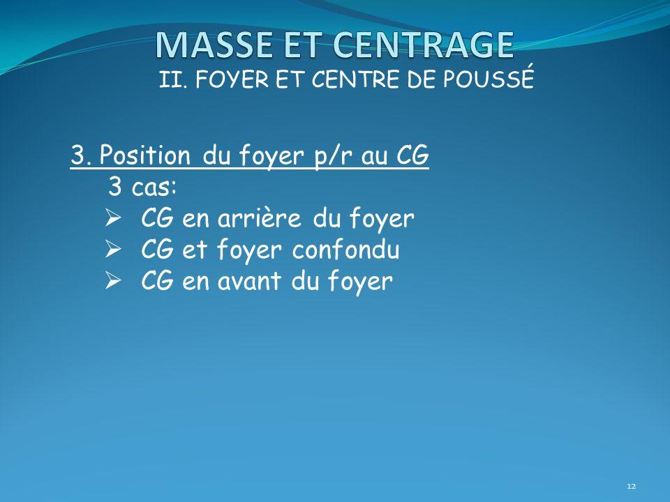 MASSE ET CENTRAGE 3. Position du foyer p/r au CG 3 cas: